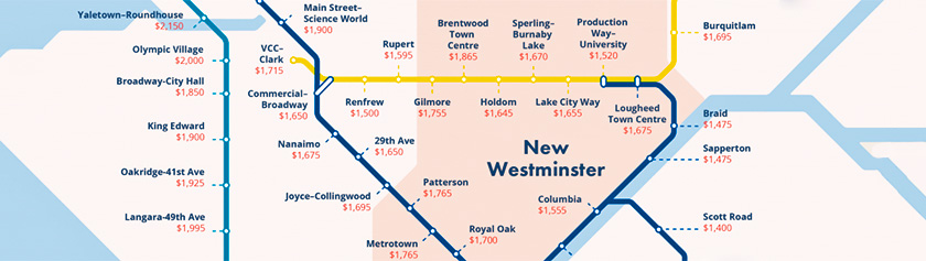 Kartta Vancouverin vuokramarkkinoista